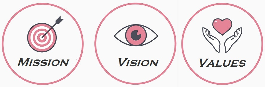 mission vision and values
